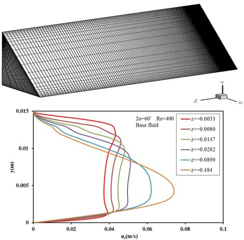 Numerical simulation of nanofluids flow and heat transfer through isosceles triangular channels