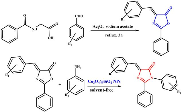 A novel application of Co3O4@SiO2 nanocomposite as an efficient and robust catalyst for the preparation of some imidazolone derivatives